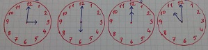 1.Sınıf Matematik Zamanı Ölçme Konusu Resmi