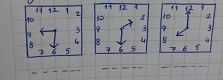 2.Sınıf Matematik Sınavı Zaman Ölçme