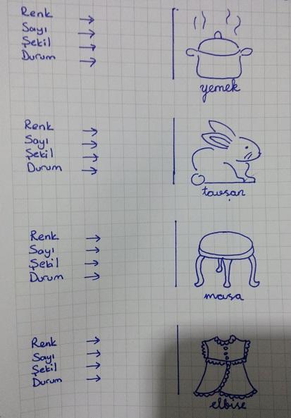 2.Sınıf Türkçe Sıfatlar görselidir.