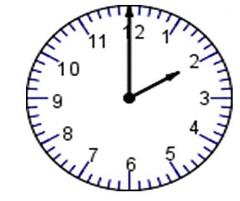 2.Sınıf Matematik Dersi Geometik Cisimler ve Zamanı Ölçme Konusu E