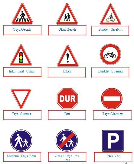 3.Sınıf Türkçe Dersi Trafik İşaretlerinin Anlamı