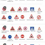 4-sinif-trafik-guvenligi-levhalar-2